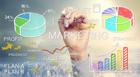 Top ways to promote your business