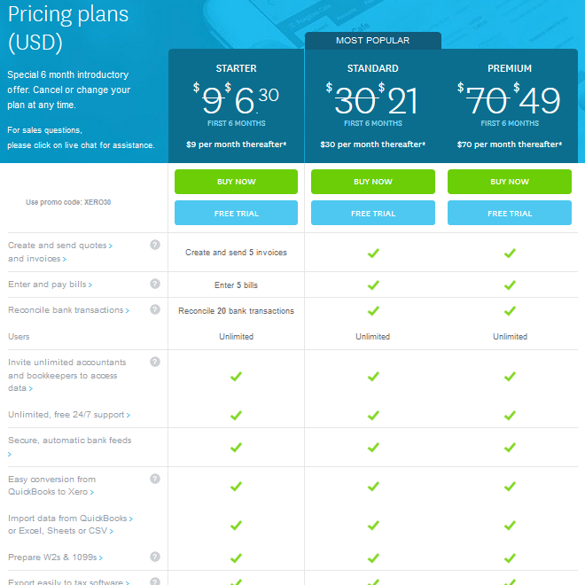 Xero Package Pricing