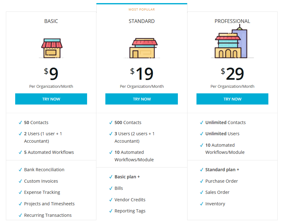 Zoho Books Review Package Options