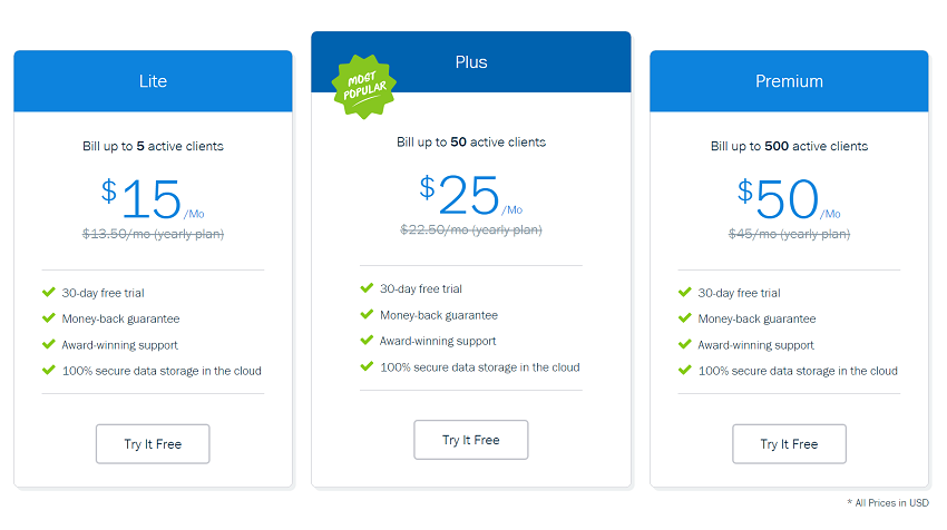 FreshBooks Pricing Structure