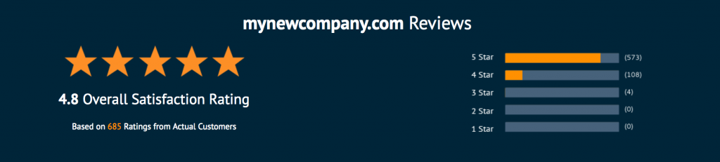 MyNewCompany Customer Reviews