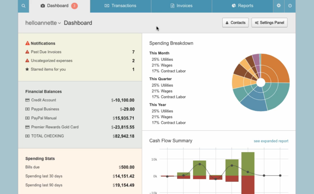 LessAccounting A Look Inside
