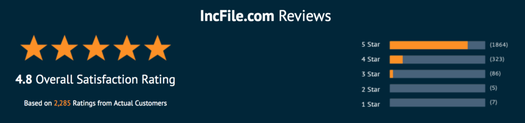 IncFile Reviews