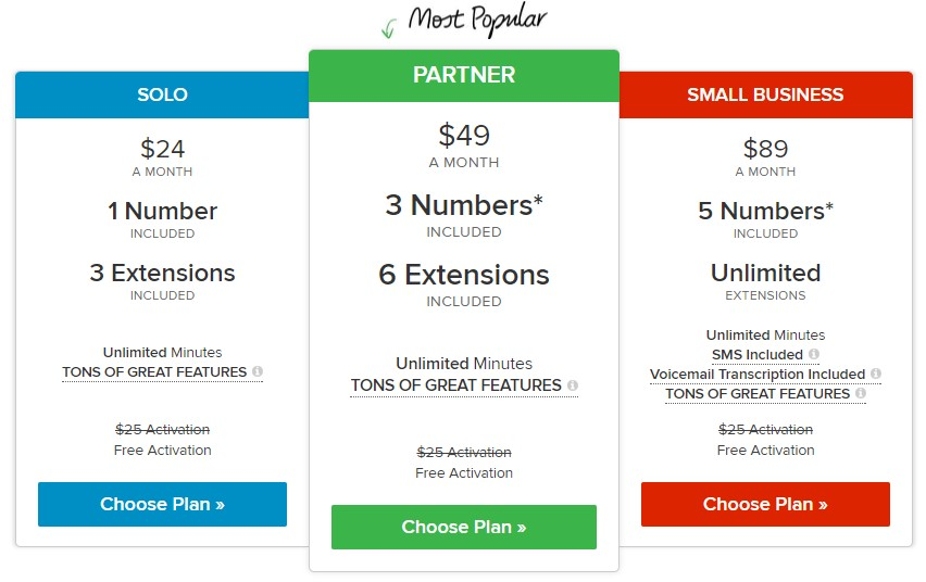 Grasshopper Pricing and Features