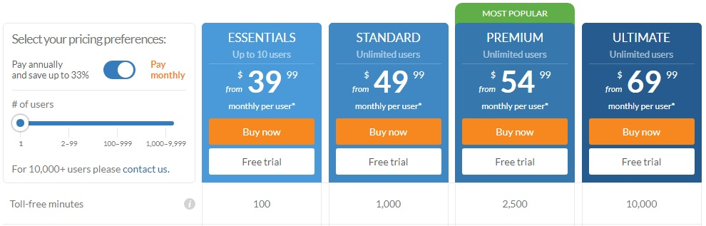 RingCentral Pricing & Features