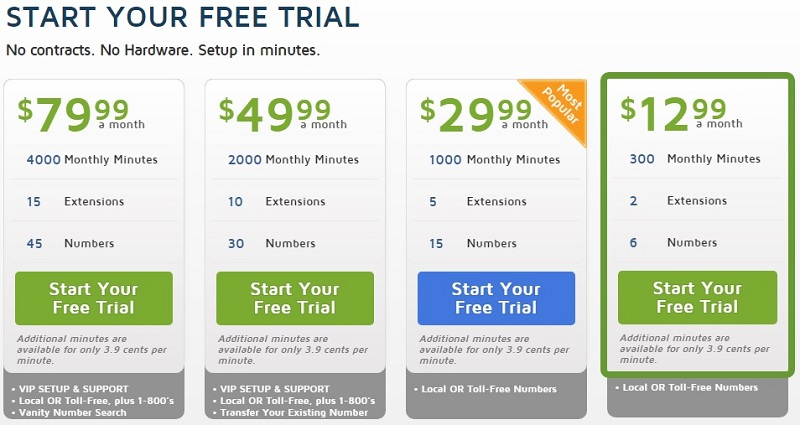 eVoice Pricing