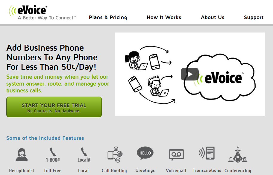 Evoice review is it the right company for you startup savant do you need to find reliable business phone service but you cant figure out if evoice is the right company to provide service for you m4hsunfo